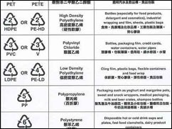 plastic materials of container packaging