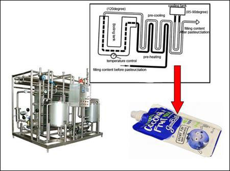 pasteurization process for foods