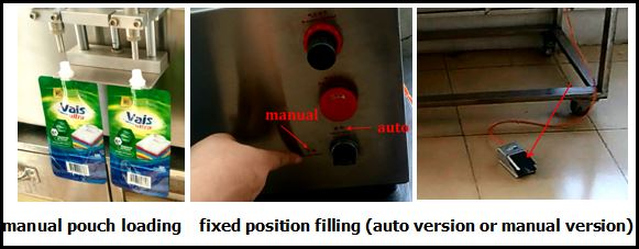 working process of hand feeding spout pouches filling machine