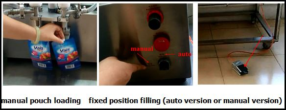 working process of spout bag filling machine