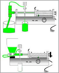 manual stand up pouch filling machine